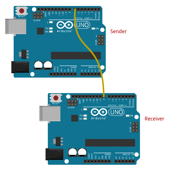 Serial connection between two Arduinos